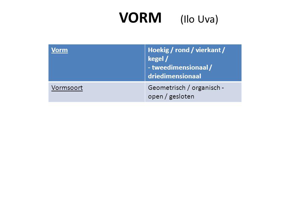 VORM (Ilo Uva) VormHoekig / rond / vierkant / kegel / ‐ tweedimensionaal / driedimensionaal VormsoortGeometrisch / organisch ‐ open / gesloten