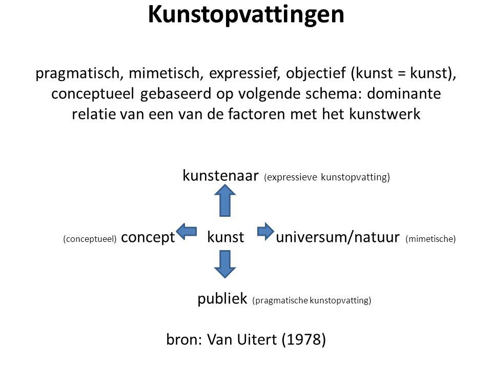 Kunstopvattingen pragmatisch, mimetisch, expressief, objectief (kunst = kunst), conceptueel gebaseerd op volgende schema: dominante relatie van een va