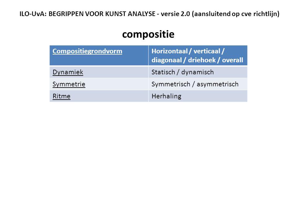 ILO-UvA: BEGRIPPEN VOOR KUNST ANALYSE - versie 2.0 (aansluitend op cve richtlijn) compositie CompositiegrondvormHorizontaal / verticaal / diagonaal / driehoek / overall DynamiekStatisch / dynamisch SymmetrieSymmetrisch / asymmetrisch RitmeHerhaling