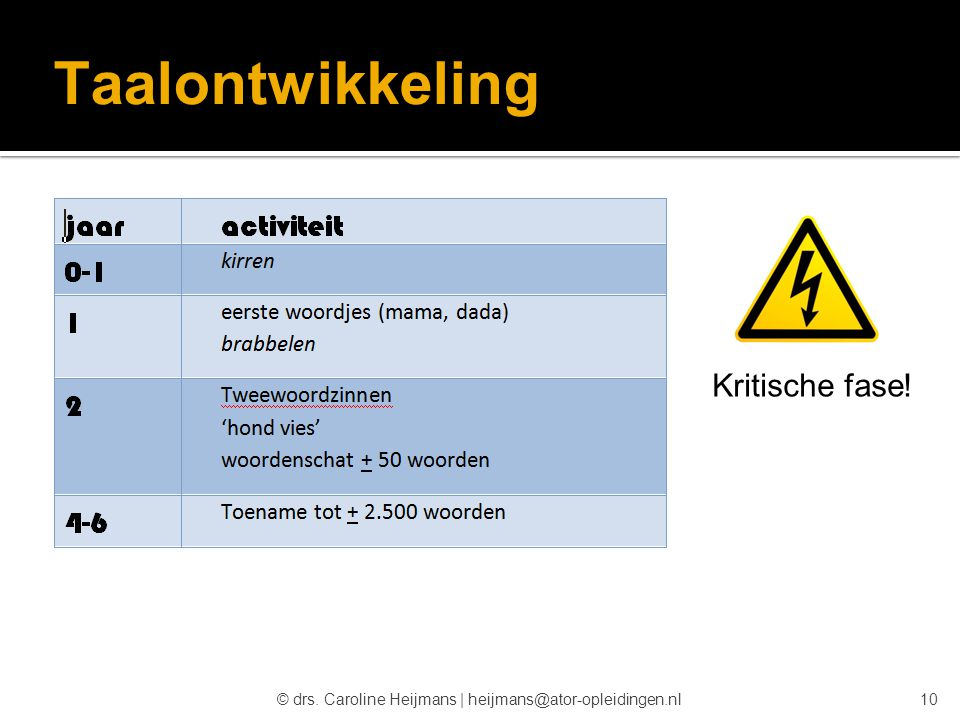 © drs. Caroline Heijmans   heijmans@ator-opleidingen.nl Taalontwikkeling Kritische fase! 10
