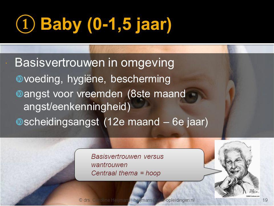 © drs. Caroline Heijmans   heijmans@ator-opleidingen.nl ① Baby (0-1,5 jaar)  Basisvertrouwen in omgeving  voeding, hygiëne, bescherming  angst voor