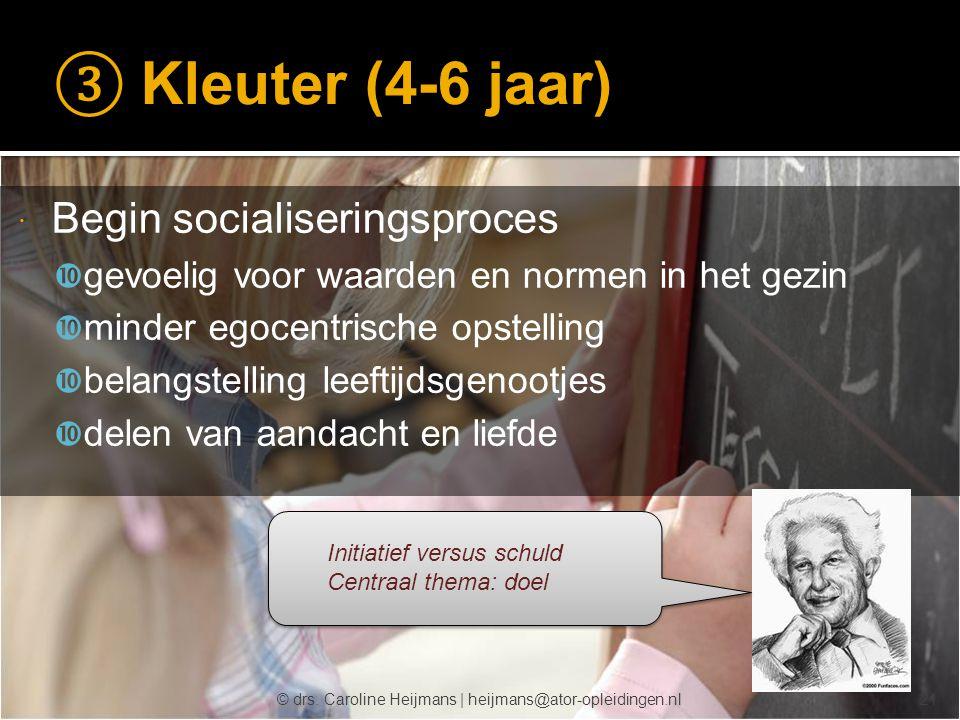 © drs. Caroline Heijmans   heijmans@ator-opleidingen.nl ③ Kleuter (4-6 jaar)  Begin socialiseringsproces  gevoelig voor waarden en normen in het gez