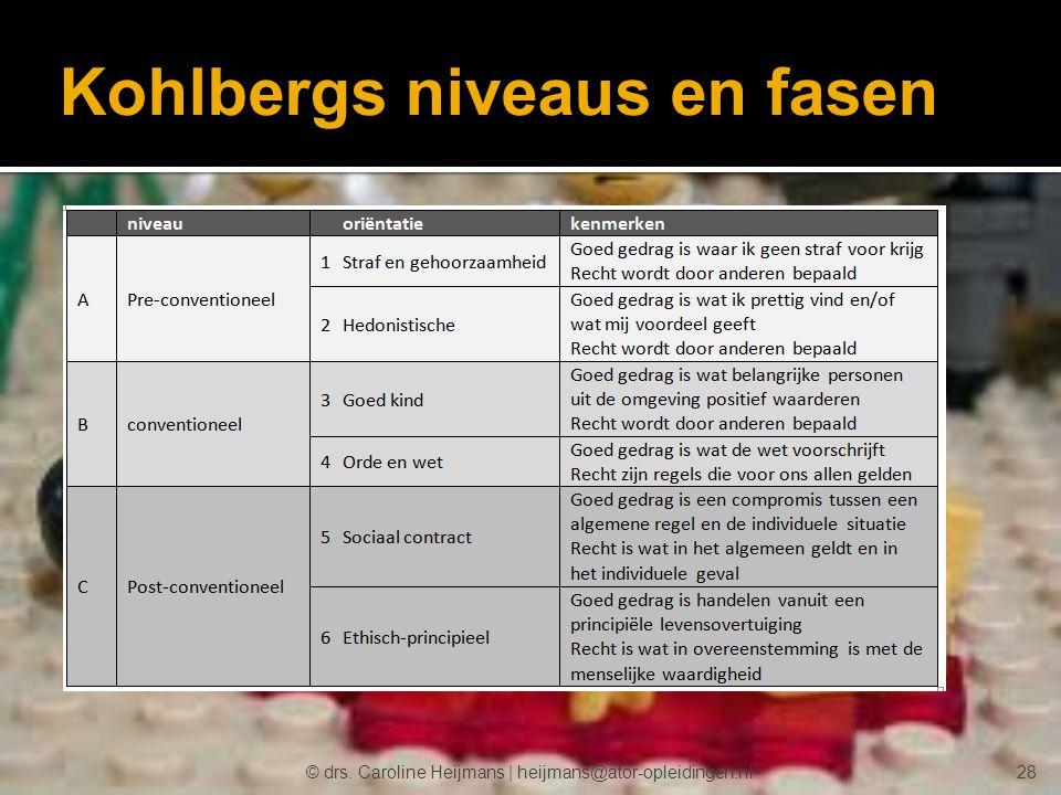 © drs. Caroline Heijmans   heijmans@ator-opleidingen.nl Kohlbergs niveaus en fasen 28