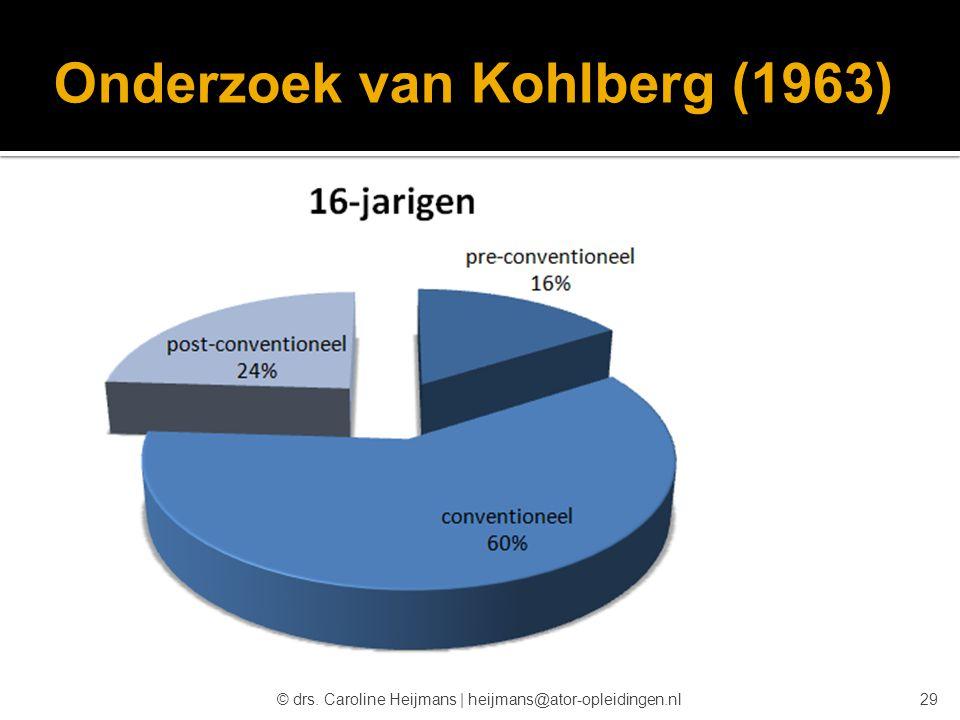 © drs. Caroline Heijmans   heijmans@ator-opleidingen.nl Onderzoek van Kohlberg (1963) 29