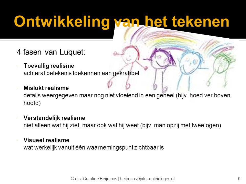 © drs. Caroline Heijmans | heijmans@ator-opleidingen.nl Taalontwikkeling Kritische fase! 10
