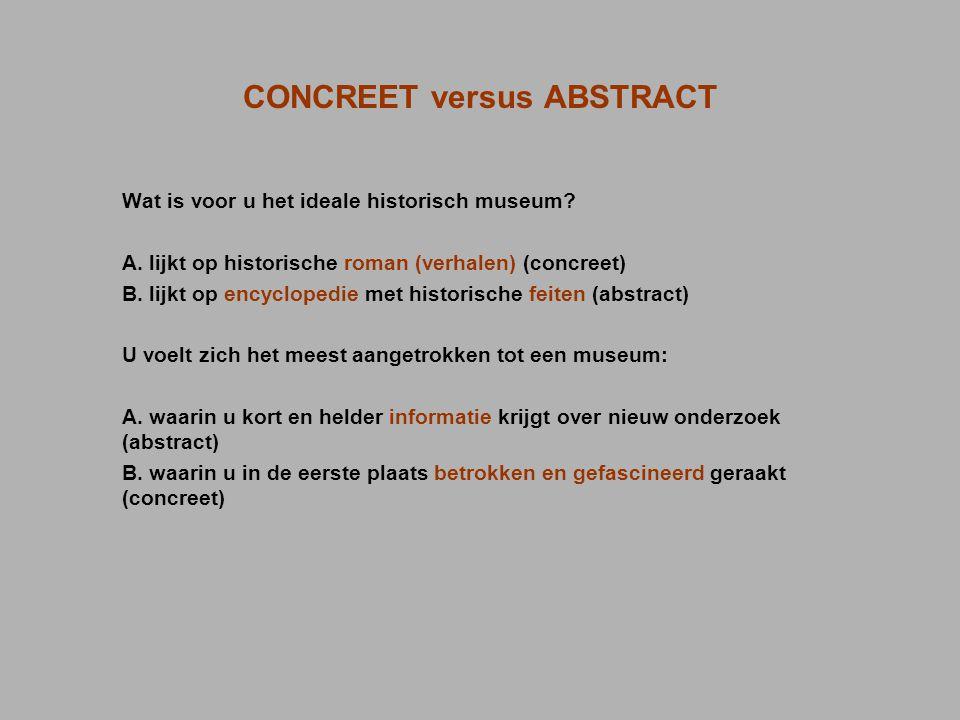 CONCREET versus ABSTRACT Wat is voor u het ideale historisch museum? A. lijkt op historische roman (verhalen) (concreet) B. lijkt op encyclopedie met