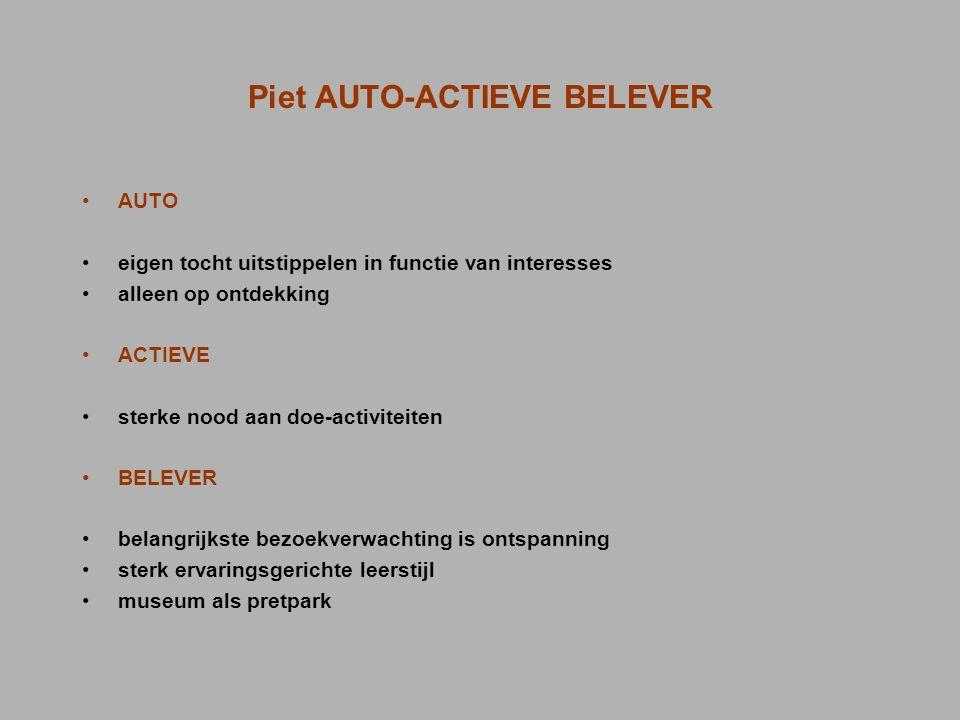 AUTO eigen tocht uitstippelen in functie van interesses alleen op ontdekking ACTIEVE sterke nood aan doe-activiteiten BELEVER belangrijkste bezoekverw