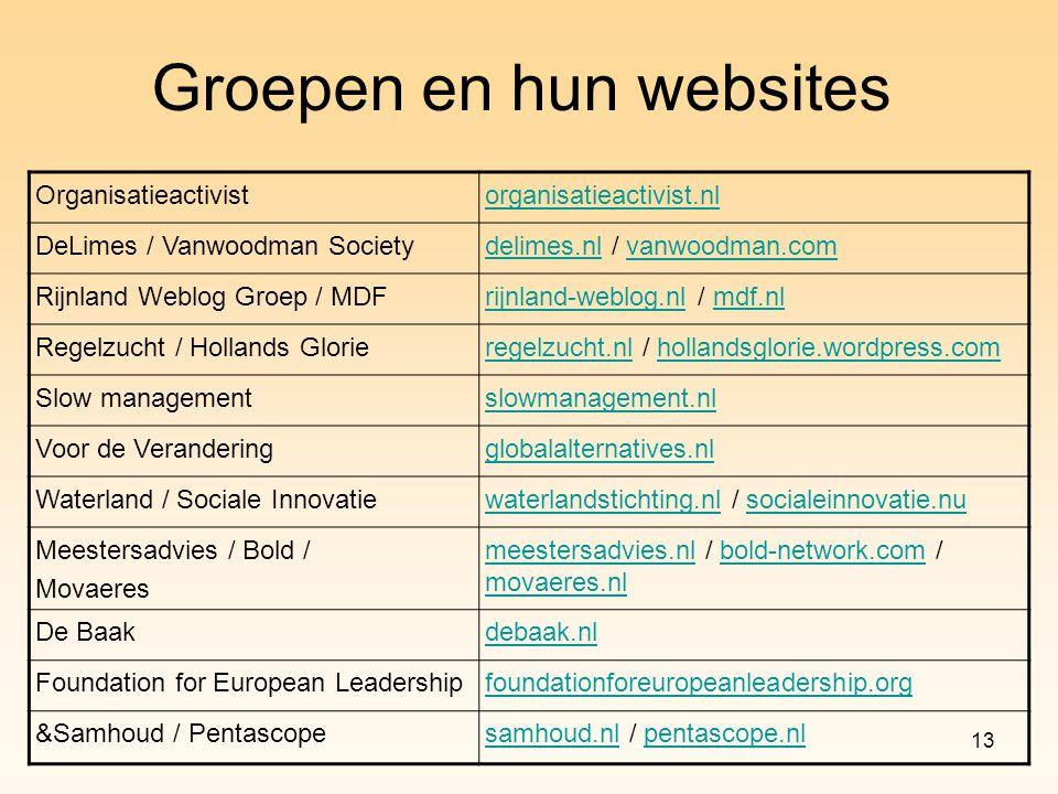 13 Groepen en hun websites Organisatieactivistorganisatieactivist.nl DeLimes / Vanwoodman Societydelimes.nldelimes.nl / vanwoodman.comvanwoodman.com R
