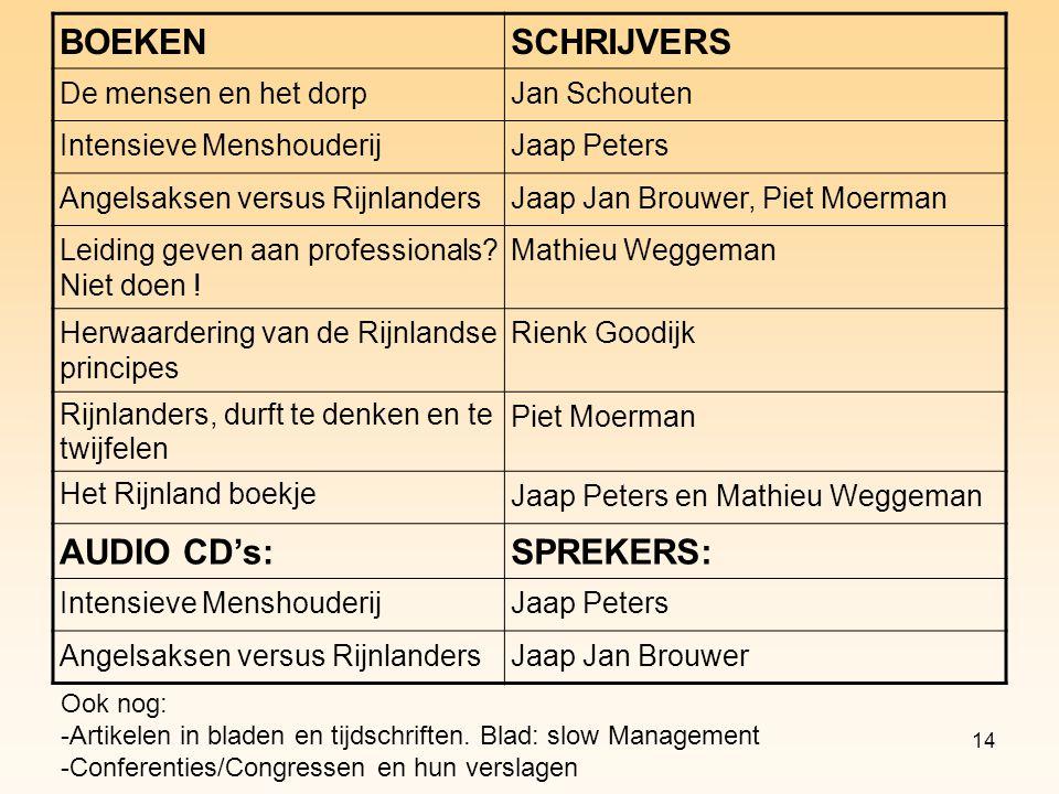 14 BOEKENSCHRIJVERS De mensen en het dorpJan Schouten Intensieve MenshouderijJaap Peters Angelsaksen versus RijnlandersJaap Jan Brouwer, Piet Moerman