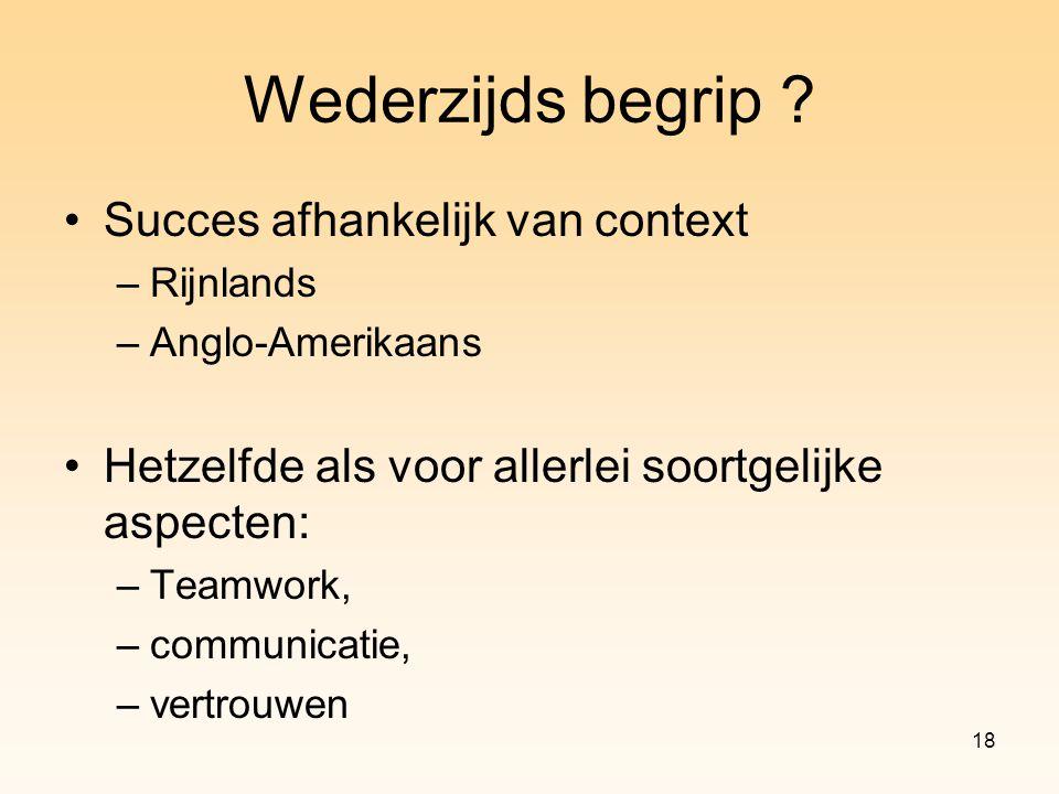 18 Wederzijds begrip ? Succes afhankelijk van context –Rijnlands –Anglo-Amerikaans Hetzelfde als voor allerlei soortgelijke aspecten: –Teamwork, –comm