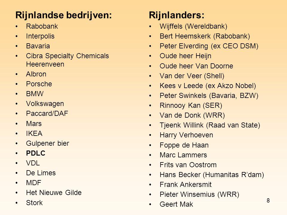 8 Rijnlandse bedrijven: Rabobank Interpolis Bavaria Cibra Specialty Chemicals Heerenveen Albron Porsche BMW Volkswagen Paccard/DAF Mars IKEA Gulpener