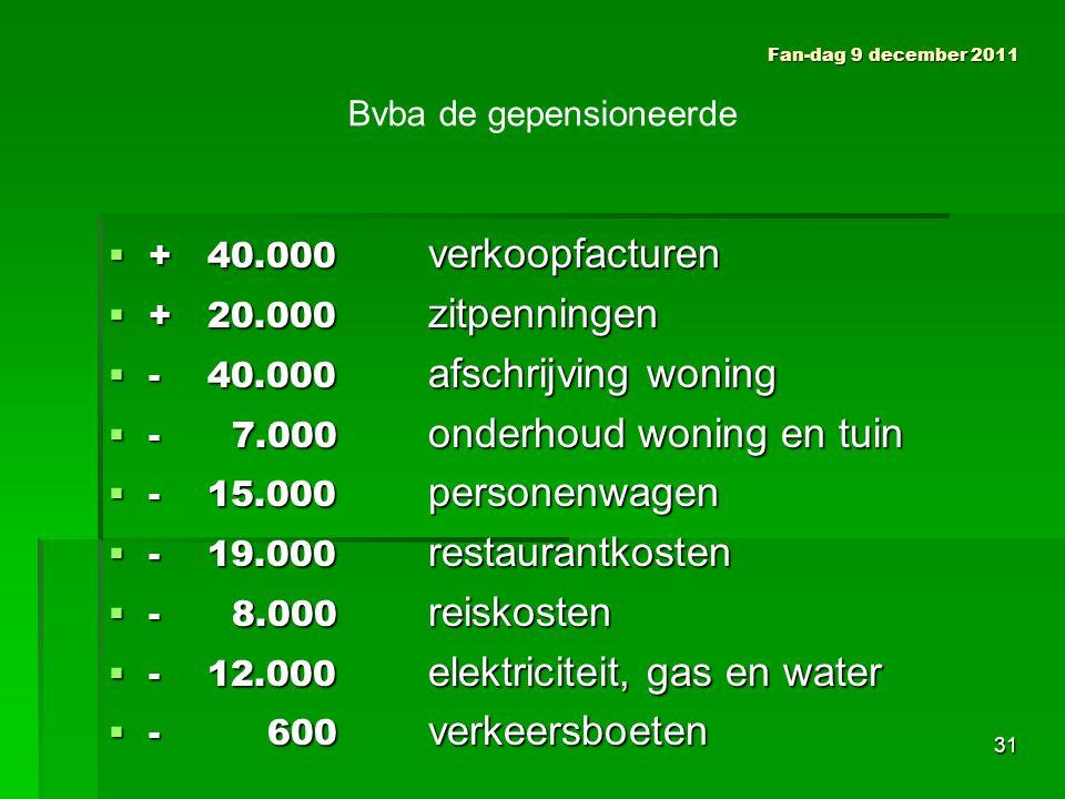  + 40.000 verkoopfacturen  + 20.000 zitpenningen  - 40.000 afschrijving woning  - 7.000 onderhoud woning en tuin  - 15.000 personenwagen  - 19.000 restaurantkosten  - 8.000 reiskosten  - 12.000 elektriciteit, gas en water  - 600 verkeersboeten Fan-dag 9 december 2011 Bvba de gepensioneerde 31
