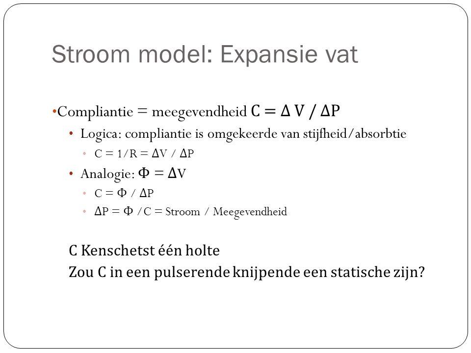 Stroom model: Expansie vat Compliantie = meegevendheid C = Δ V / ΔP Logica: compliantie is omgekeerde van stijfheid/absorbtie C = 1/R = Δ V / Δ P Analogie: Φ = Δ V C = Φ / Δ P Δ P = Φ /C = Stroom / Meegevendheid C Kenschetst één holte Zou C in een pulserende knijpende een statische zijn?