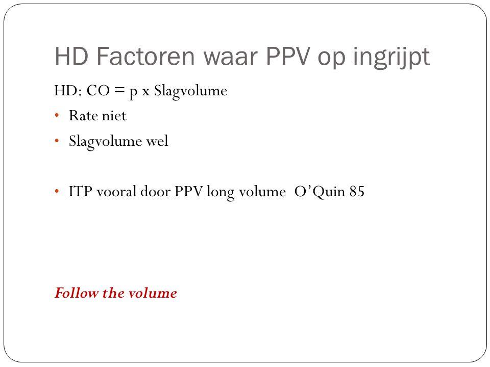 HD Factoren waar PPV op ingrijpt HD: CO = p x Slagvolume Rate niet Slagvolume wel ITP vooral door PPV long volume O'Quin 85 Follow the volume