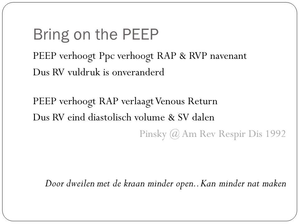 Bring on the PEEP PEEP verhoogt Ppc verhoogt RAP & RVP navenant Dus RV vuldruk is onveranderd PEEP verhoogt RAP verlaagt Venous Return Dus RV eind dia