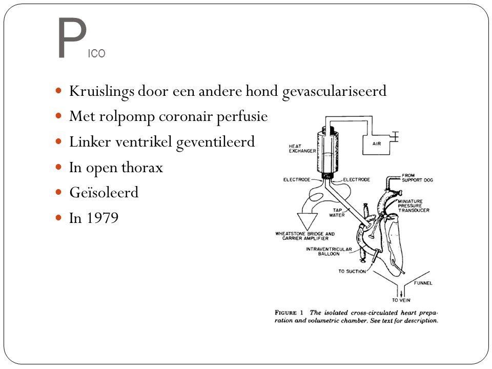 P ICO Kruislings door een andere hond gevasculariseerd Met rolpomp coronair perfusie Linker ventrikel geventileerd In open thorax Geïsoleerd In 1979
