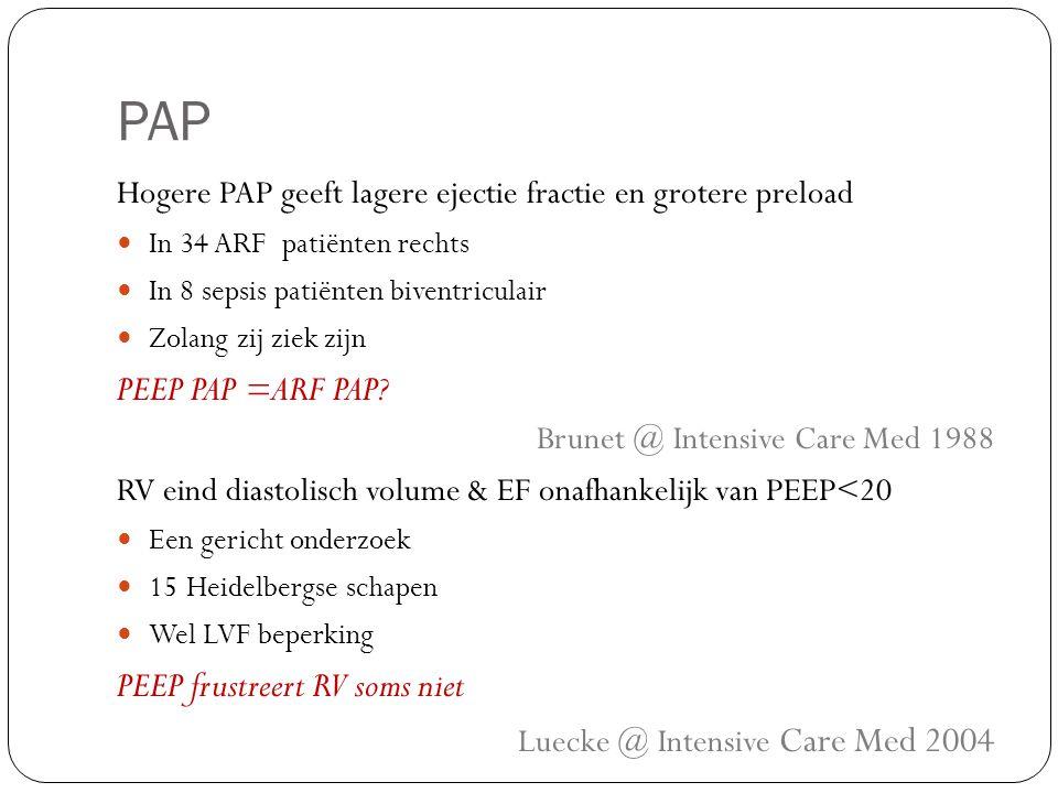 PAP Hogere PAP geeft lagere ejectie fractie en grotere preload In 34 ARF patiënten rechts In 8 sepsis patiënten biventriculair Zolang zij ziek zijn PEEP PAP =ARF PAP.