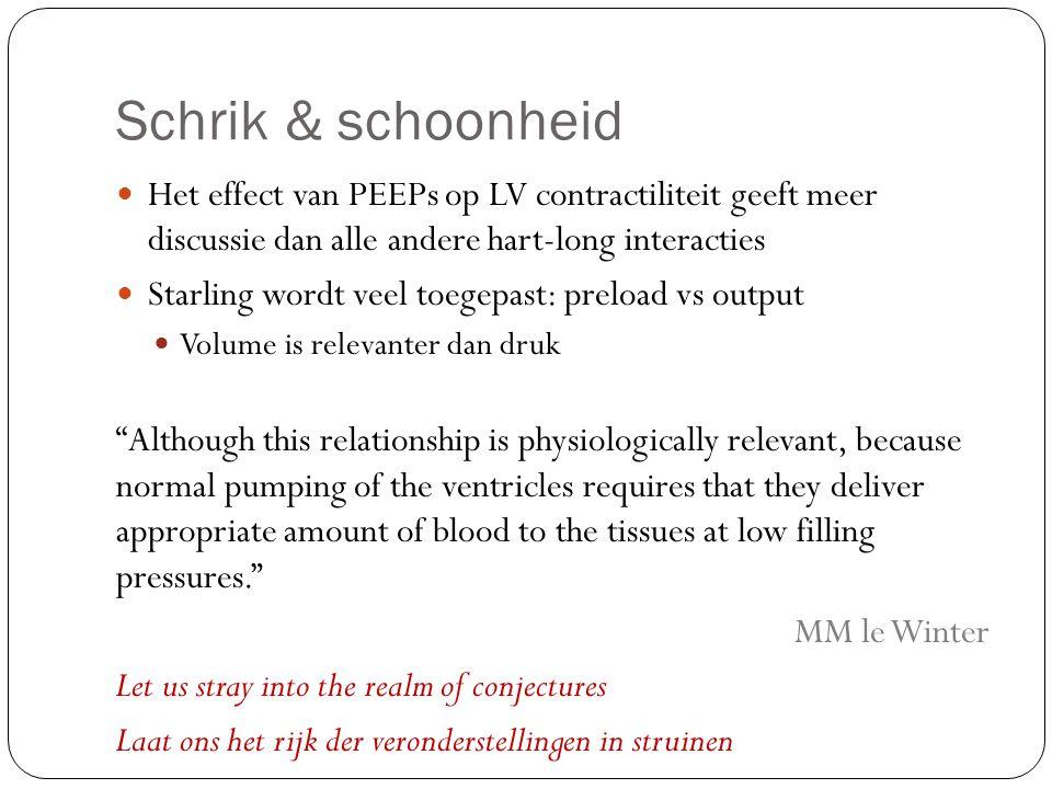 Schrik & schoonheid Het effect van PEEPs op LV contractiliteit geeft meer discussie dan alle andere hart-long interacties Starling wordt veel toegepas