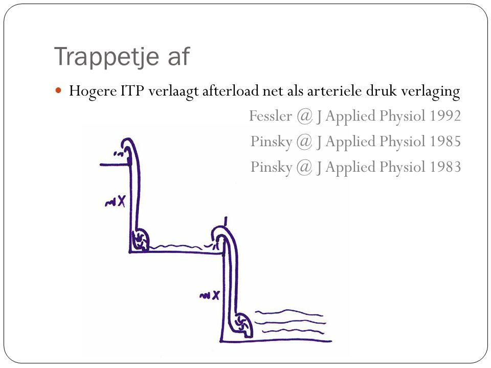 Trappetje af Hogere ITP verlaagt afterload net als arteriele druk verlaging Fessler @ J Applied Physiol 1992 Pinsky @ J Applied Physiol 1985 Pinsky @ J Applied Physiol 1983