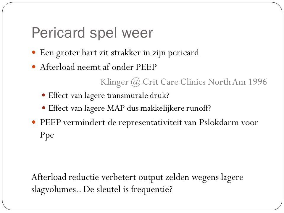 Pericard spel weer Een groter hart zit strakker in zijn pericard Afterload neemt af onder PEEP Klinger @ Crit Care Clinics North Am 1996 Effect van lagere transmurale druk.