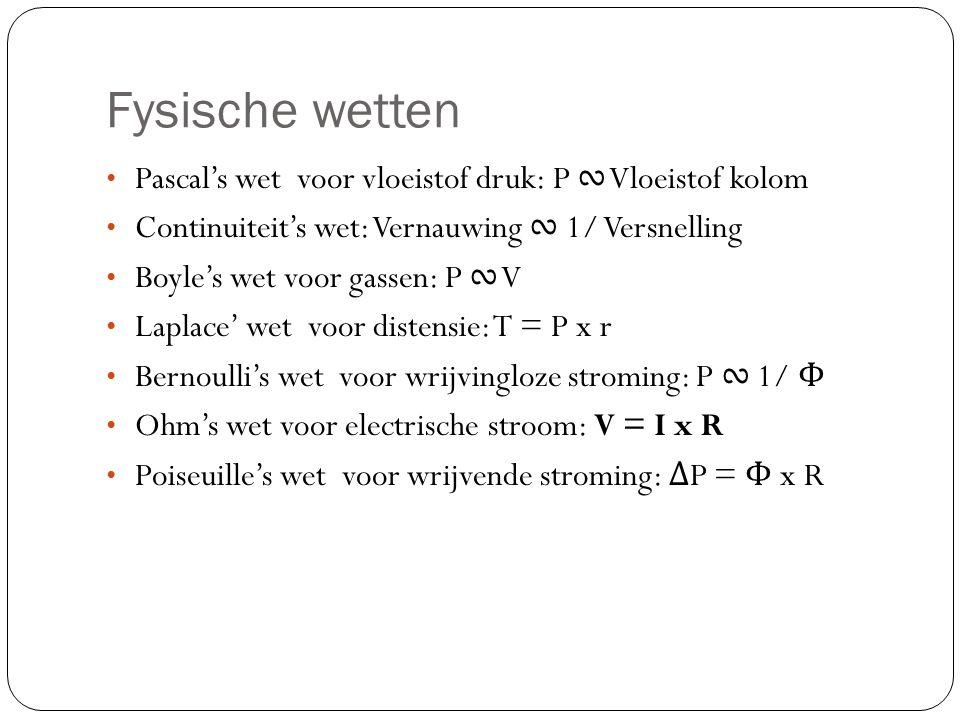 Fysische wetten Pascal's wet voor vloeistof druk: P ∾ Vloeistof kolom Continuiteit's wet: Vernauwing ∾ 1/ Versnelling Boyle's wet voor gassen: P ∾ V L