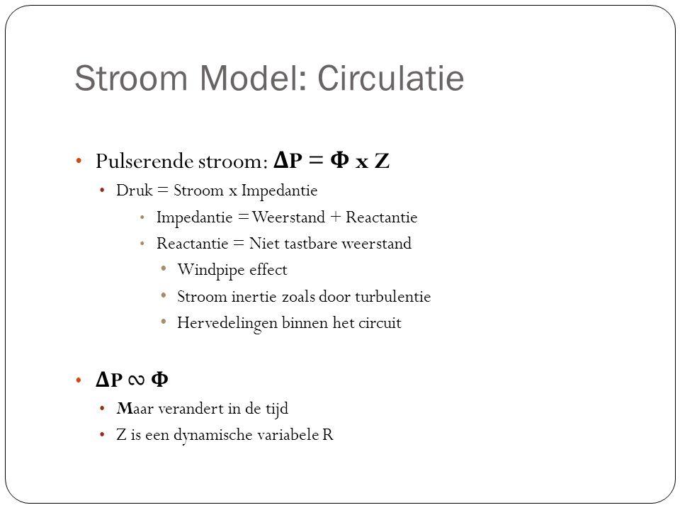 Stroom Model: Circulatie Pulserende stroom: Δ P = Φ x Z Druk = Stroom x Impedantie Impedantie = Weerstand + Reactantie Reactantie = Niet tastbare weerstand Windpipe effect Stroom inertie zoals door turbulentie Hervedelingen binnen het circuit Δ P ∾ Φ Maar verandert in de tijd Z is een dynamische variabele R