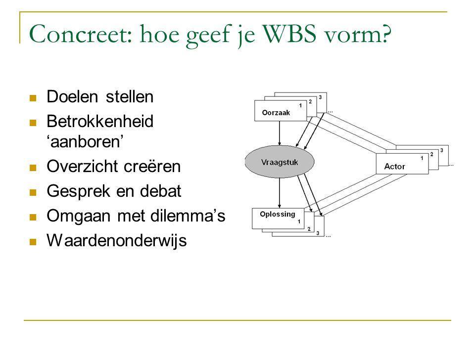 Concreet: hoe geef je WBS vorm? Doelen stellen Betrokkenheid 'aanboren' Overzicht creëren Gesprek en debat Omgaan met dilemma's Waardenonderwijs