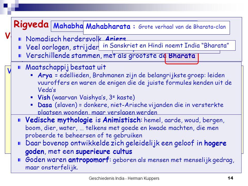 Veda's, Mahabharata en Ramayana Geschiedenis India - Herman Kuppers 14 Veda's (Boeken van kennis) = verzameling van rituele hymnen voor de goden Rigve