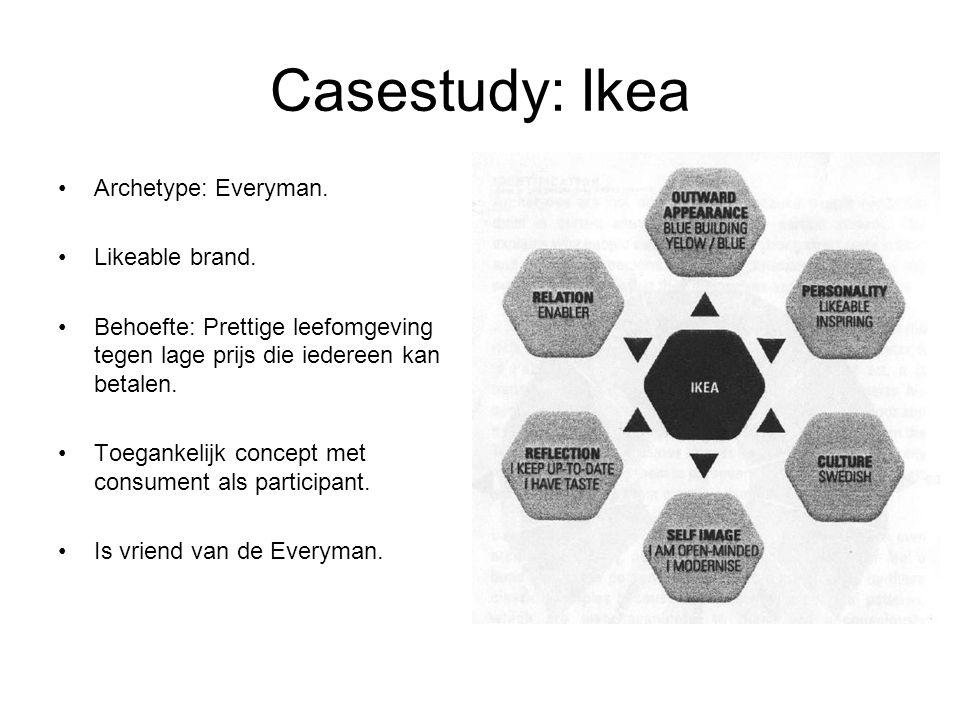 Casestudy: Ikea Archetype: Everyman.Likeable brand.