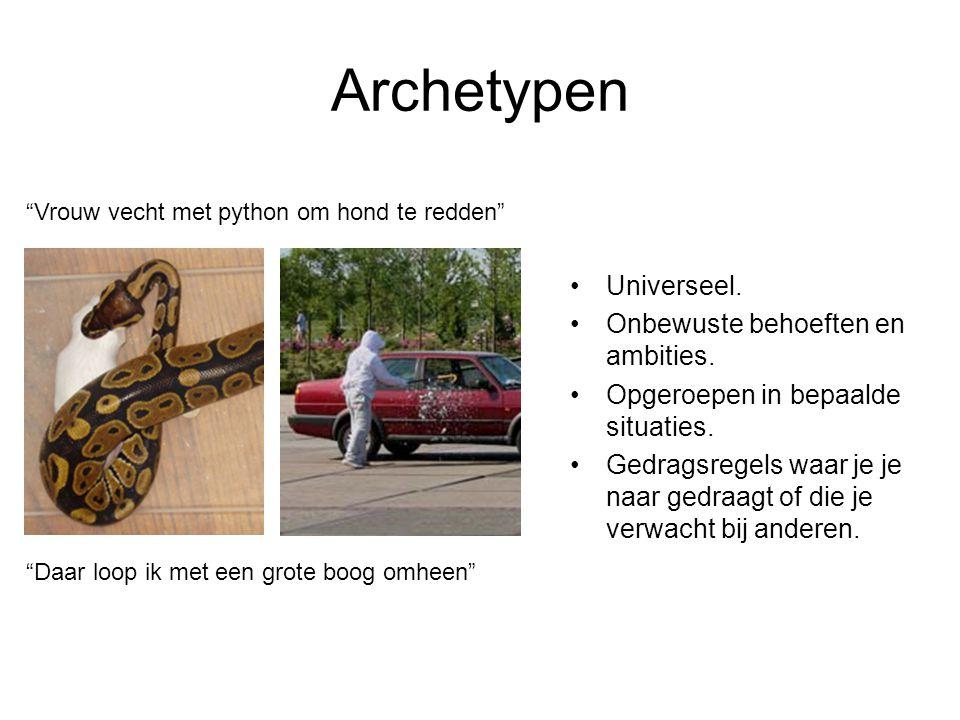 Archetypen Universeel.Onbewuste behoeften en ambities.