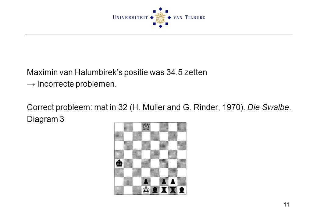 Maximin van Halumbirek's positie was 34.5 zetten → Incorrecte problemen. Correct probleem: mat in 32 (H. Müller and G. Rinder, 1970). Die Swalbe. Diag