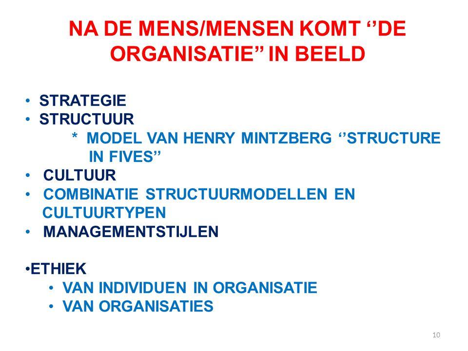 10 NA DE MENS/MENSEN KOMT ''DE ORGANISATIE'' IN BEELD STRATEGIE STRUCTUUR * MODEL VAN HENRY MINTZBERG ''STRUCTURE IN FIVES'' CULTUUR COMBINATIE STRUCT