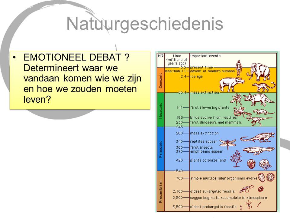 Natuurgeschiedenis EMOTIONEEL DEBAT ? Determineert waar we vandaan komen wie we zijn en hoe we zouden moeten leven? EMOTIONEEL DEBAT ? Determineert wa