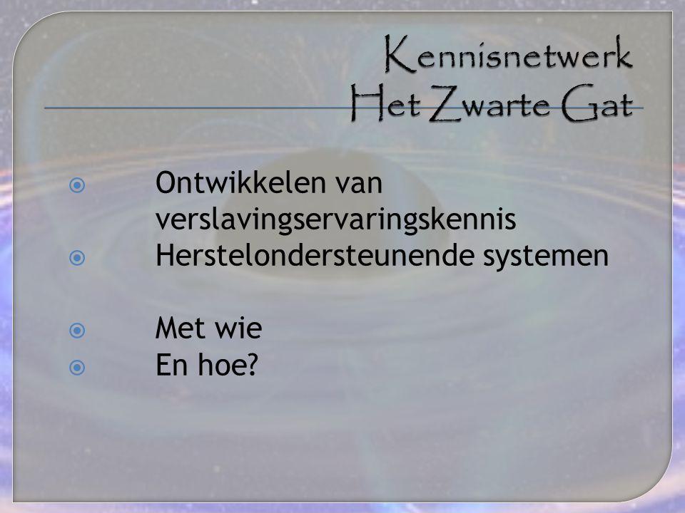  Van Harm Reduction naar Zelfmanagement en duurzaamheid in Herstel Ondersteunende Zorg.