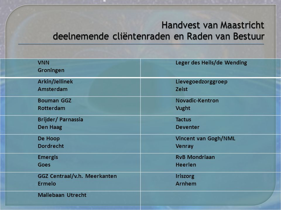 VNN Groningen Leger des Heils/de Wending Arkin/Jellinek Amsterdam Lievegoedzorggroep Zeist Bouman GGZ Rotterdam Novadic-Kentron Vught Brijder/ Parnass