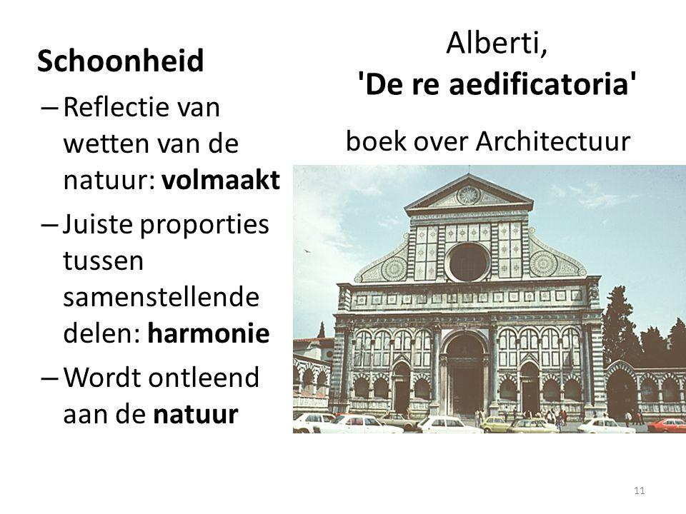 11 Alberti, 'De re aedificatoria' Schoonheid – Reflectie van wetten van de natuur: volmaakt – Juiste proporties tussen samenstellende delen: harmonie