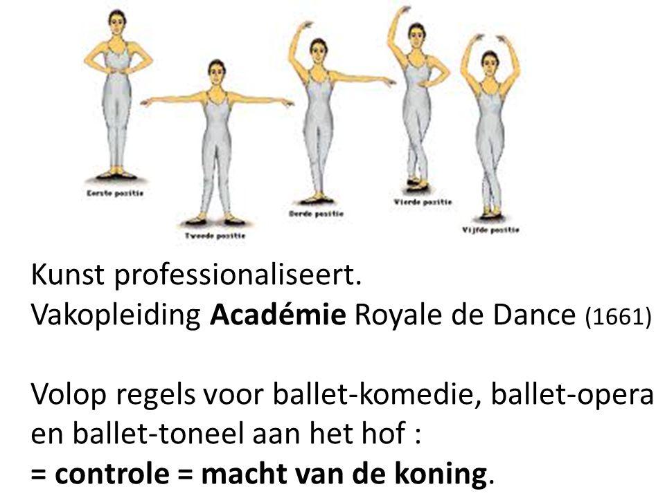 Kunst professionaliseert. Vakopleiding Académie Royale de Dance (1661) Volop regels voor ballet-komedie, ballet-opera en ballet-toneel aan het hof : =