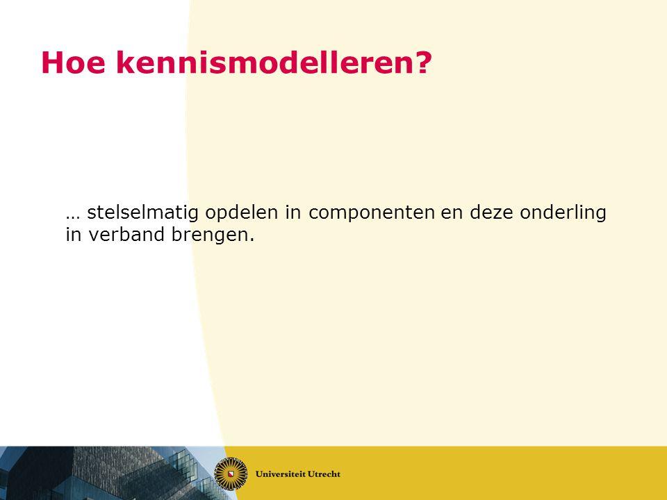 Hoe kennismodelleren? … stelselmatig opdelen in componenten en deze onderling in verband brengen.