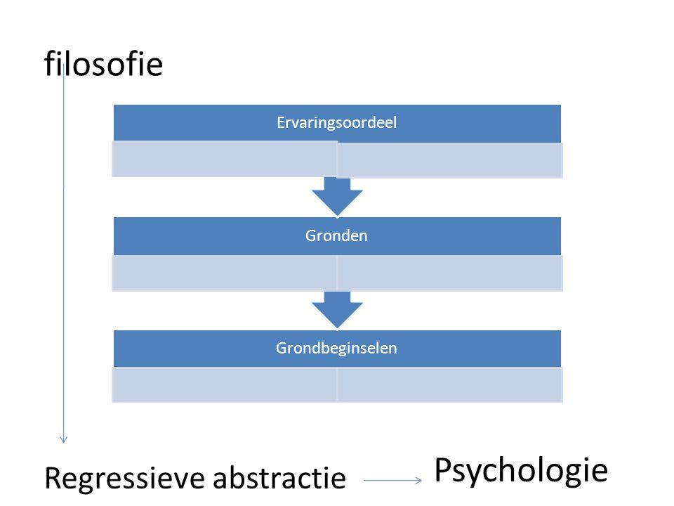Grondbeginselen Gronden Ervaringsoordeel Regressieve abstractie filosofie Psychologie