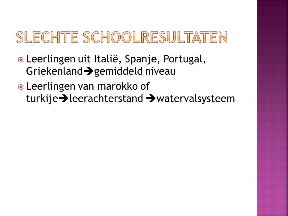  Leerlingen uit Italië, Spanje, Portugal, Griekenland  gemiddeld niveau  Leerlingen van marokko of turkije  leerachterstand  watervalsysteem