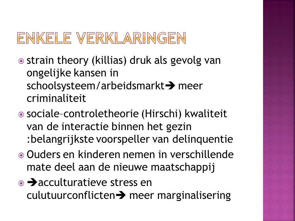  strain theory (killias) druk als gevolg van ongelijke kansen in schoolsysteem/arbeidsmarkt  meer criminaliteit  sociale–controletheorie (Hirschi)