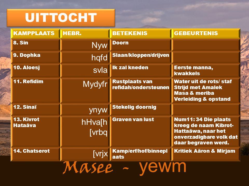Masee - yewm KAMPPLAATSHEBR.BETEKENISGEBEURTENIS 8.