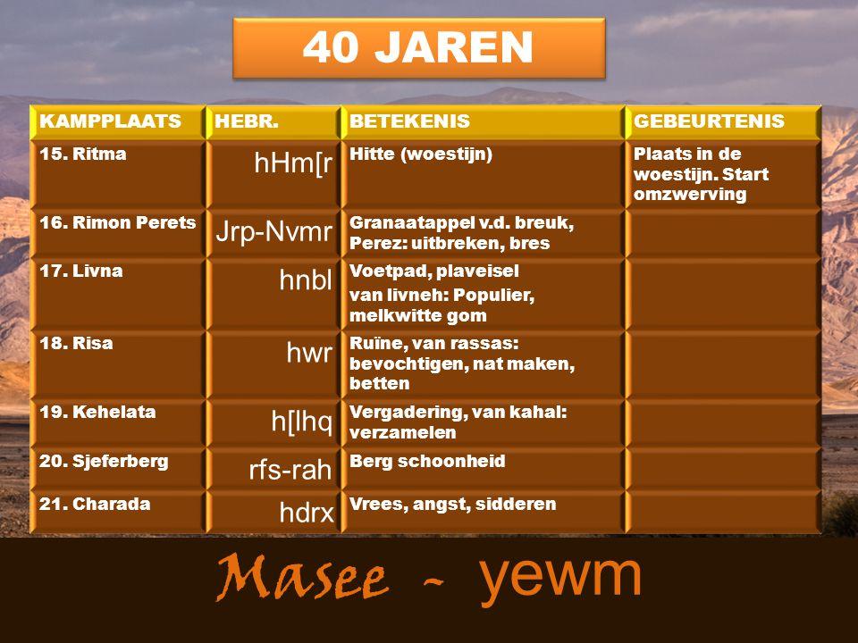 KAMPPLAATSHEBR.BETEKENISGEBEURTENIS 15.Ritma hHm[r Hitte (woestijn)Plaats in de woestijn.