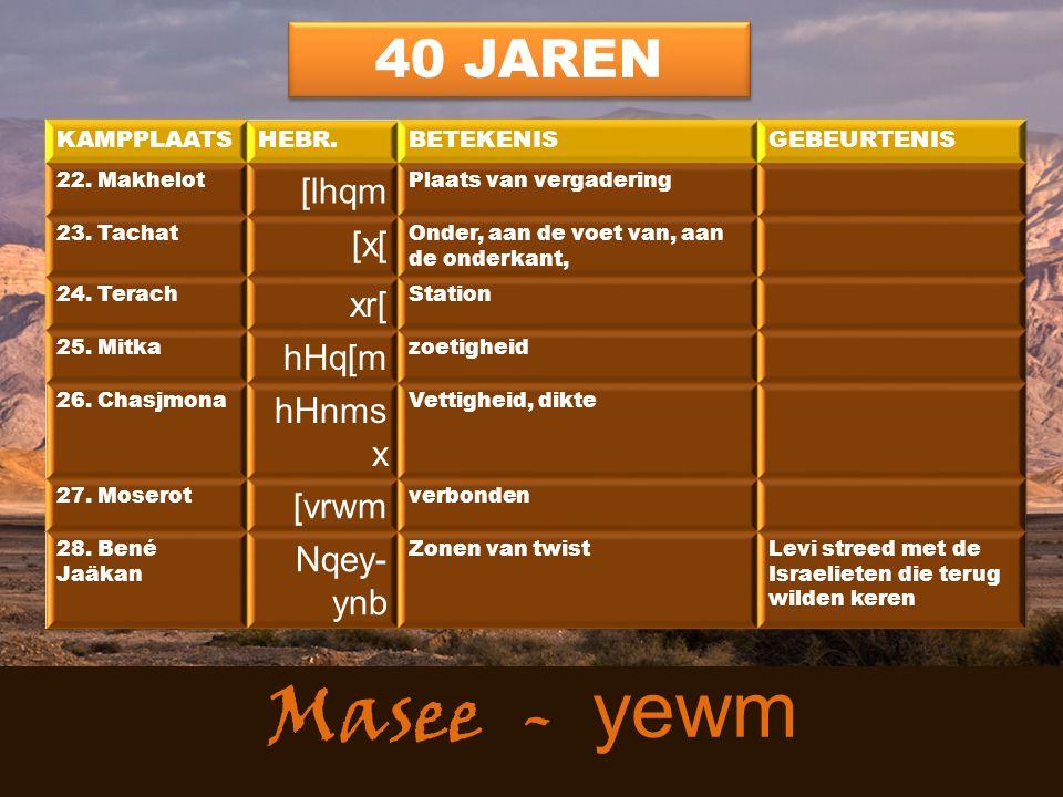 Masee - yewm KAMPPLAATSHEBR.BETEKENISGEBEURTENIS 22. Makhelot [lhqm Plaats van vergadering 23. Tachat [x[ Onder, aan de voet van, aan de onderkant, 24