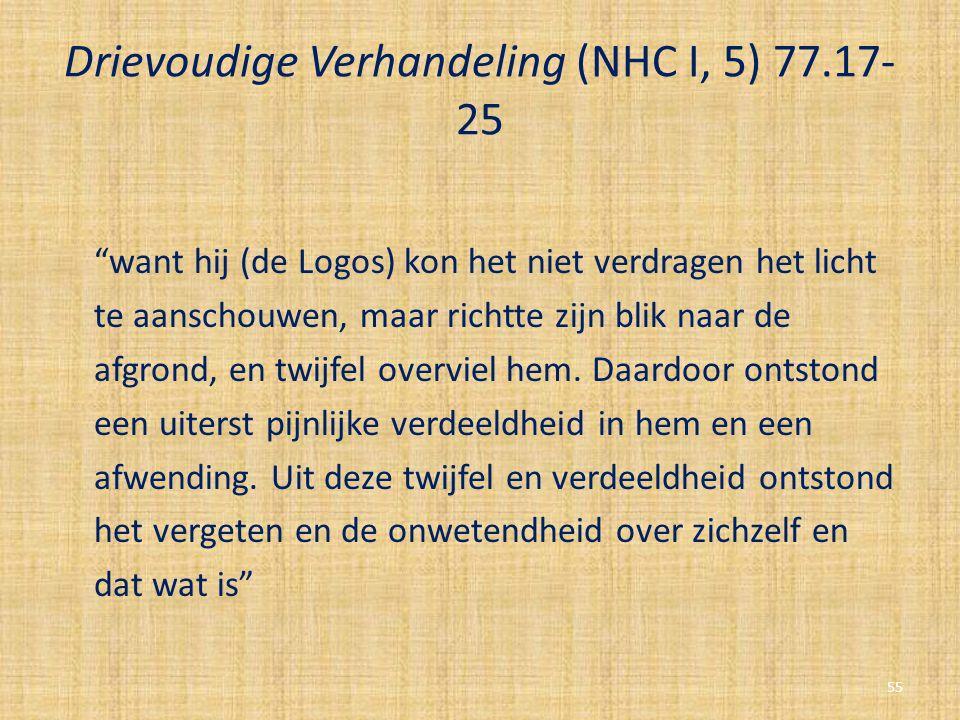 """Drievoudige Verhandeling (NHC I, 5) 77.17- 25 """"want hij (de Logos) kon het niet verdragen het licht te aanschouwen, maar richtte zijn blik naar de afg"""