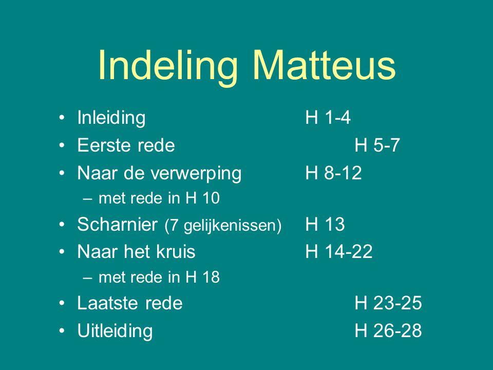 Indeling Matteus Inleiding H 1-4 Eerste rede H 5-7 Naar de verwerping H 8-12 –met rede in H 10 Scharnier (7 gelijkenissen) H 13 Naar het kruis H 14-22 –met rede in H 18 Laatste rede H 23-25 Uitleiding H 26-28