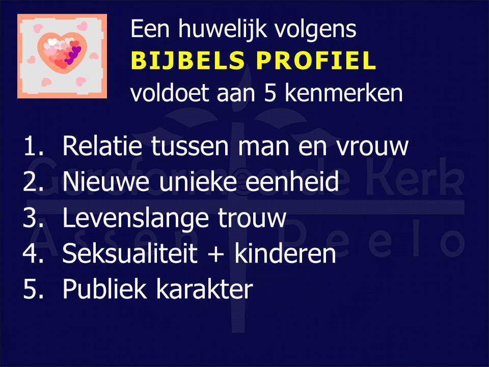Als het NEDERLANDS HUWELIJK geen BIJBELS HUWELIJK meer is en alle relaties voorkomen...