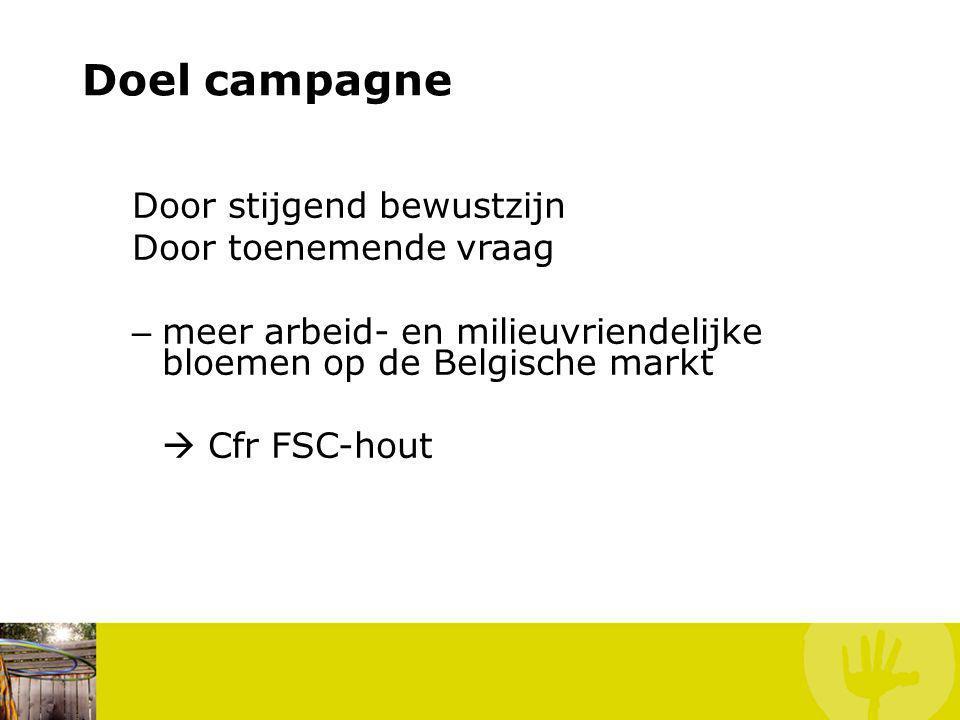 Doel campagne Door stijgend bewustzijn Door toenemende vraag – meer arbeid- en milieuvriendelijke bloemen op de Belgische markt  Cfr FSC-hout