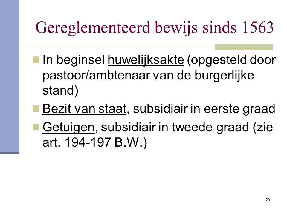 20 Gereglementeerd bewijs sinds 1563 In beginsel huwelijksakte (opgesteld door pastoor/ambtenaar van de burgerlijke stand) Bezit van staat, subsidiair