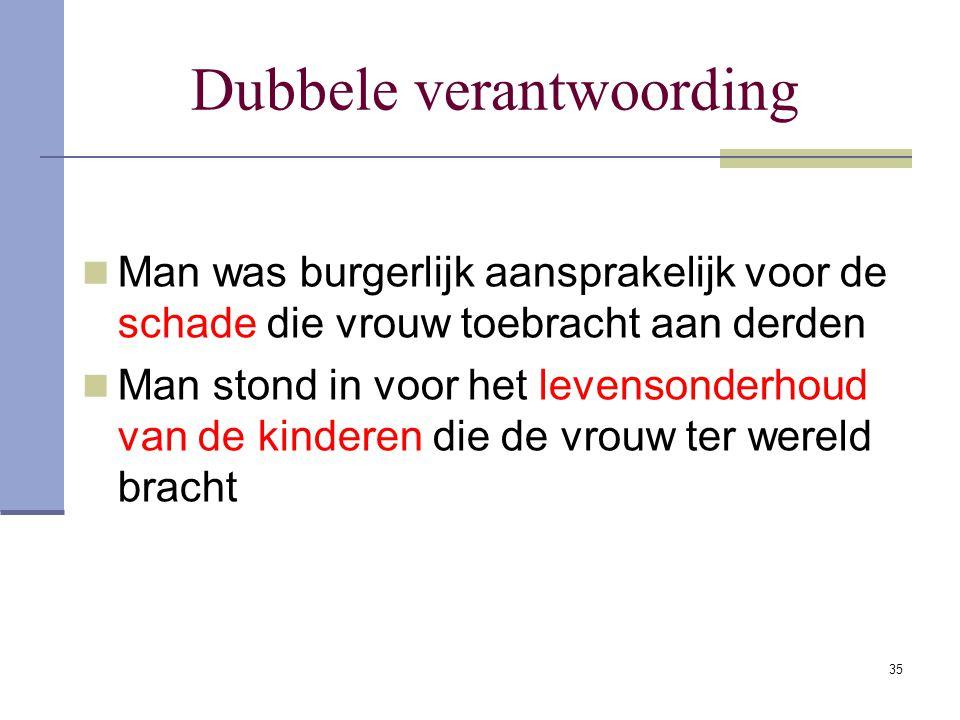 35 Dubbele verantwoording Man was burgerlijk aansprakelijk voor de schade die vrouw toebracht aan derden Man stond in voor het levensonderhoud van de